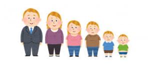 私が太ってるのって遺伝ですか?